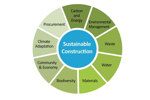 sustainability project Environmental sustainability » environmental sustainability projects read about grantees.